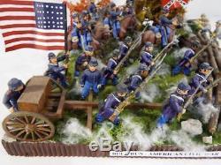American Civil War Battle of Bull Run Diorama